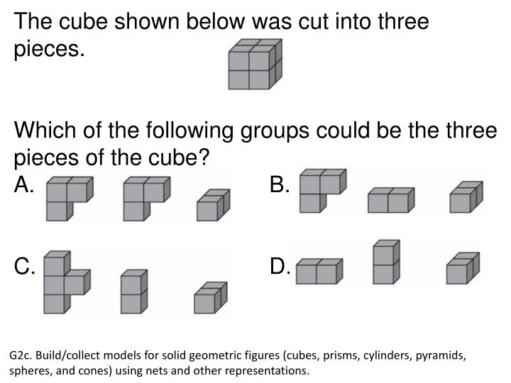 The cube shown below was cut into three pieces.