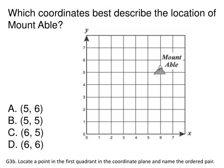 Which coordinates best describe the location of Mount Able?