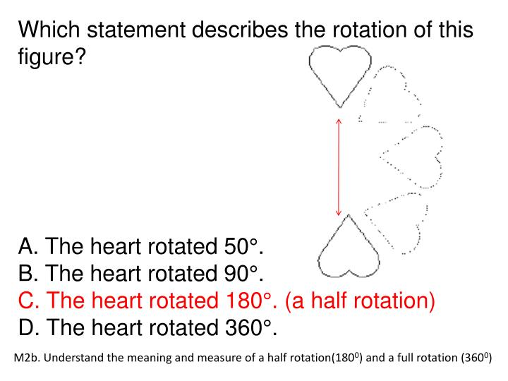 Which statement describes the rotation of this figure?