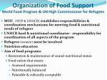 organization of food support world food program un high commissioner for refugees