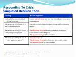 responding to crisis simplified decision tool