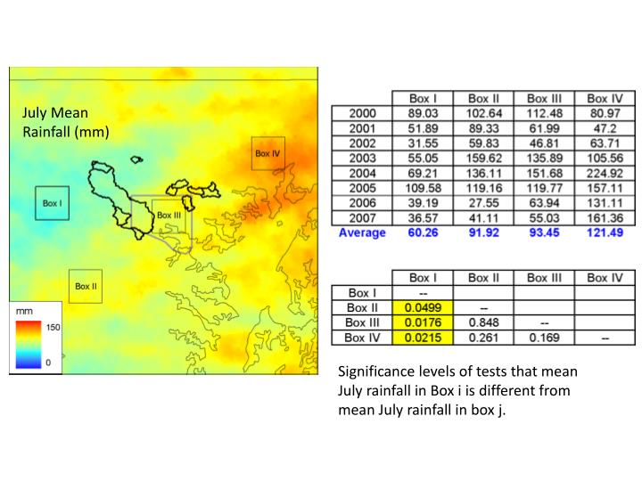 July Mean Rainfall (mm)