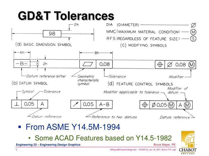 GD&T Tolerances