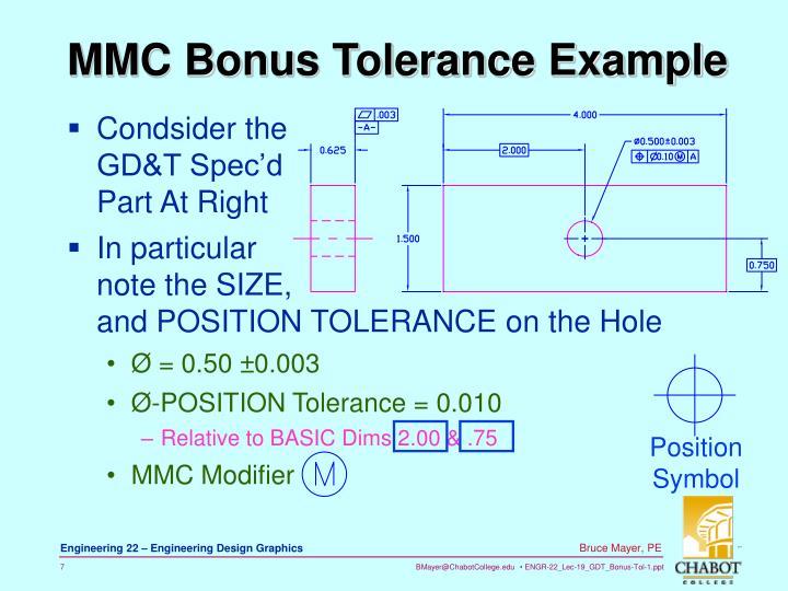 MMC Bonus Tolerance Example