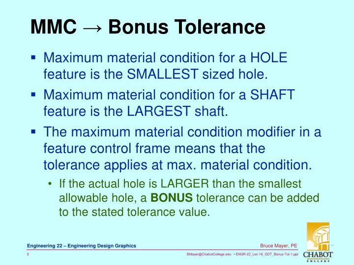 MMC → Bonus Tolerance