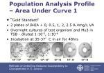 population analysis profile area under curve 1