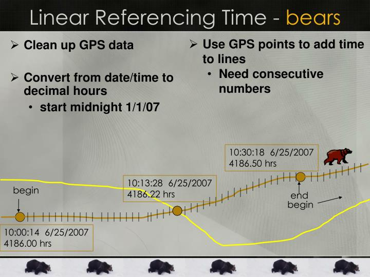 Linear Referencing Time -
