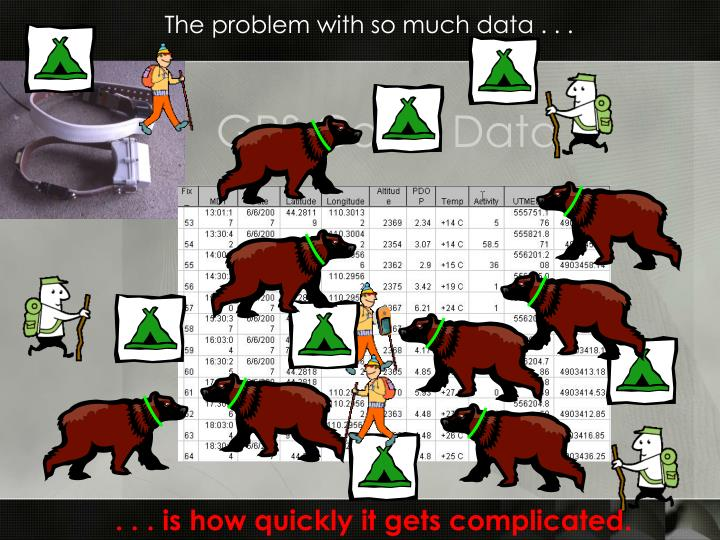 The problem with so much data . . .