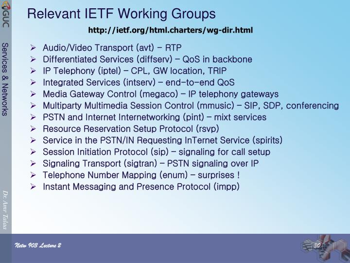 Relevant IETF Working Groups