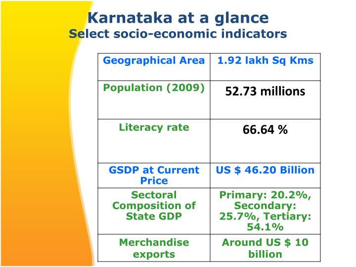 Karnataka at a glance