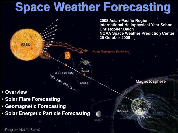 space weather forecasting n.