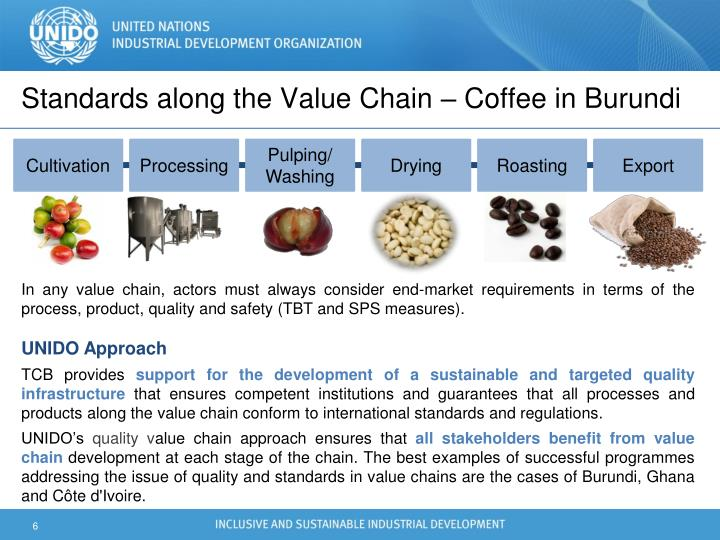Standards along the Value Chain – Coffee in Burundi