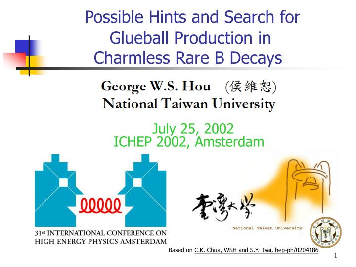 possible hints and search for glueball production in charmless rare b decays n.