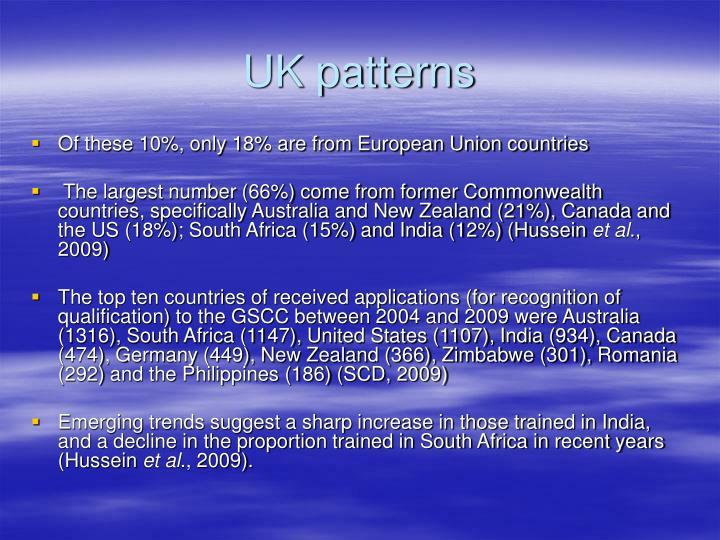 UK patterns