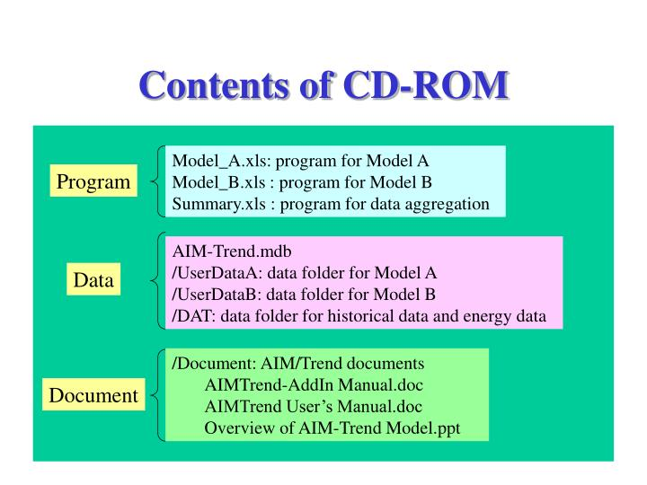 Contents of CD-ROM