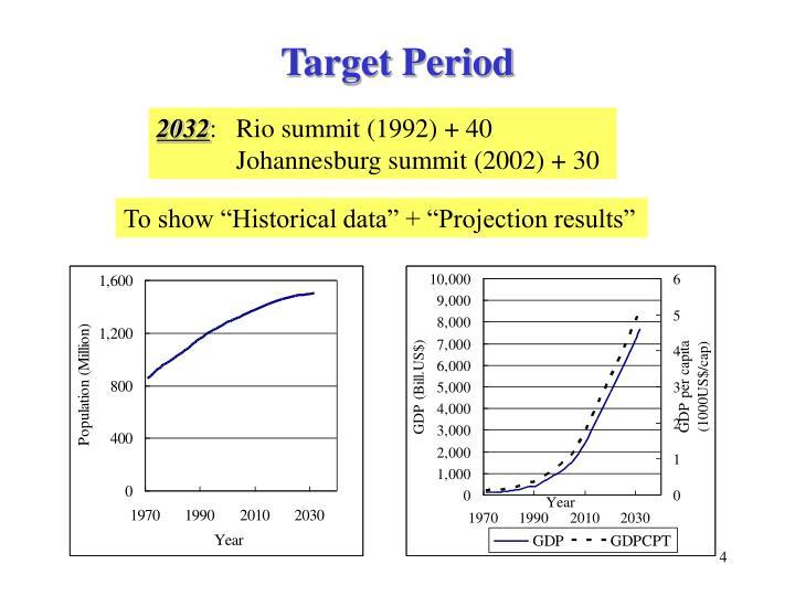 Target Period