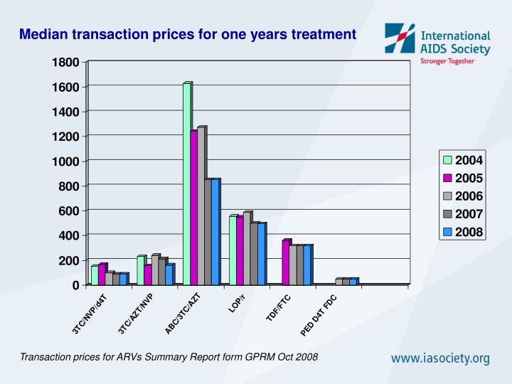Median transaction prices for one years treatment