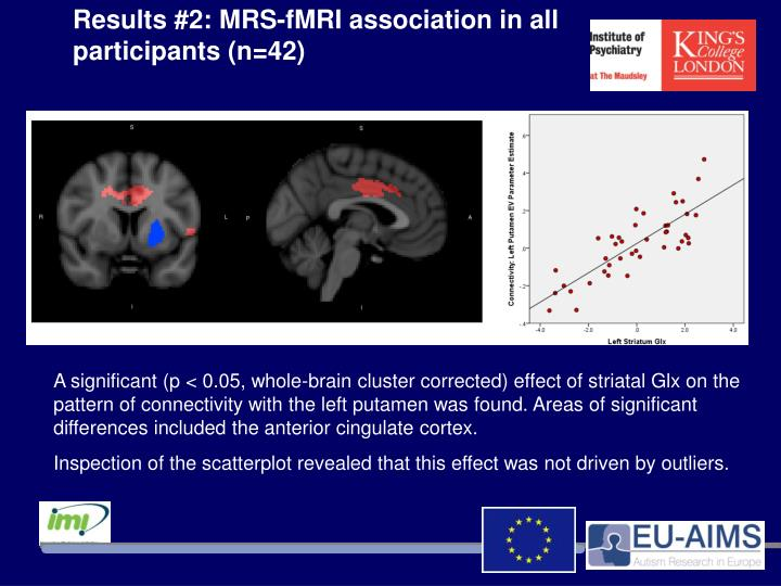 Results #2: MRS-fMRI association in all participants (n=42)
