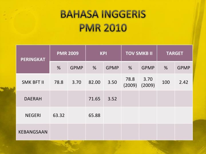 Bahasa inggeris pmr 2010