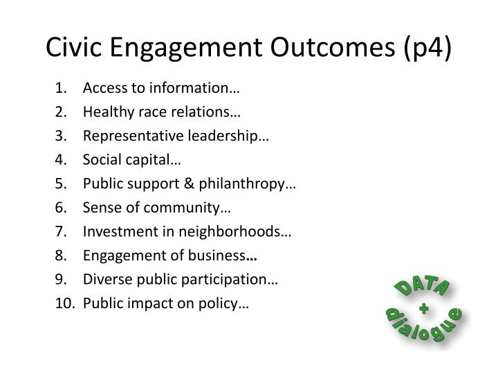 Civic Engagement Outcomes (p4)