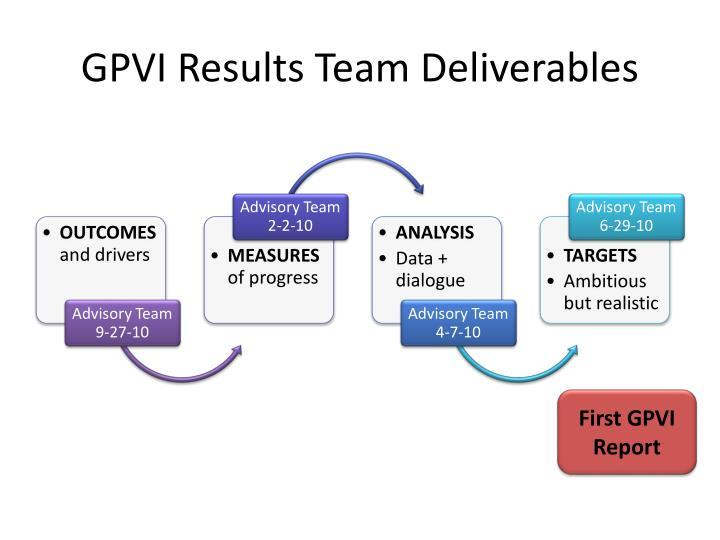 Gpvi results team deliverables