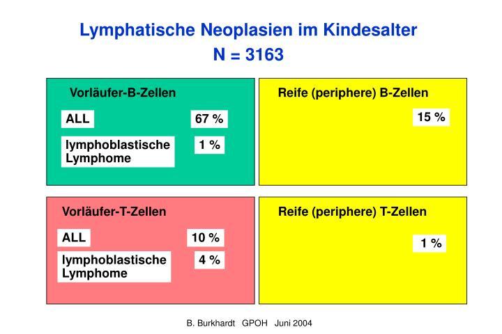 Lymphatische Neoplasien im Kindesalter