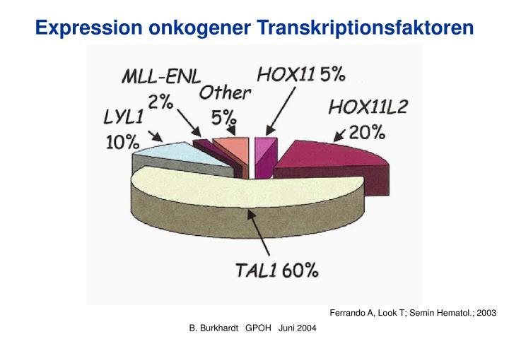Expression onkogener Transkriptionsfaktoren