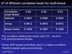 r 2 of different correlation levels for multi breed