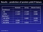 results prediction of protein yield p values