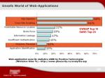 unsafe world of web applications