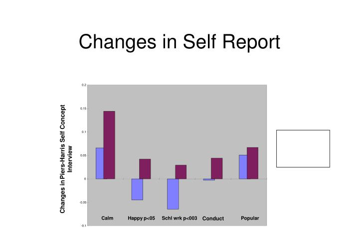 Changes in Self Report