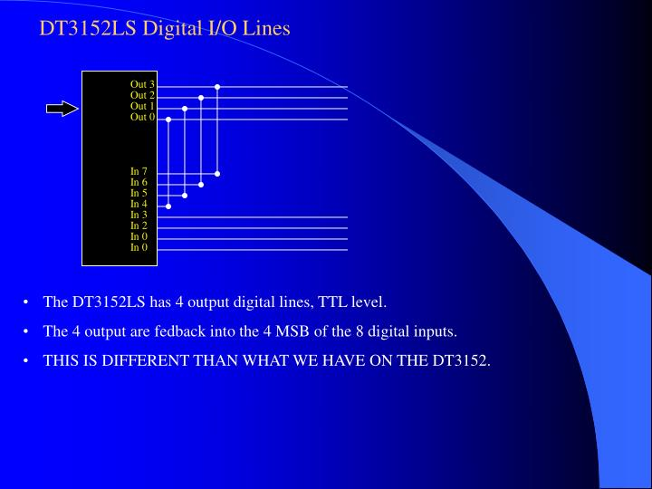 DT3152LS Digital I/O Lines