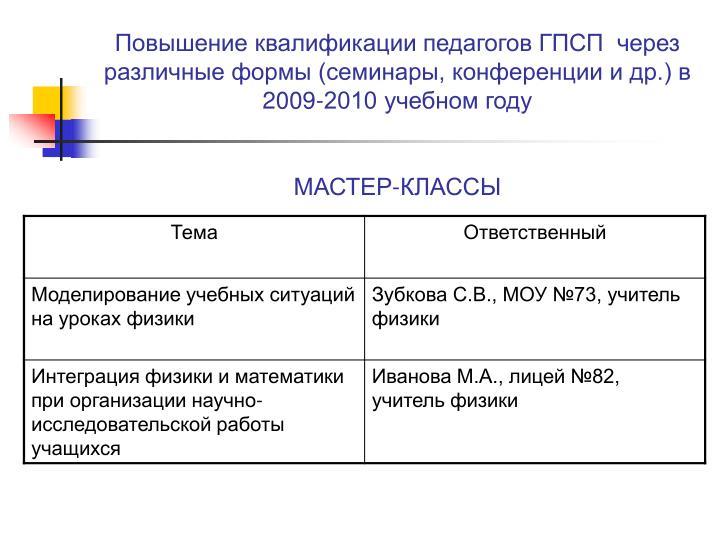 Повышение квалификации педагогов ГПСП  через различные формы (семинары, конференции и др.) в     2009-2010 учебном году