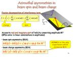azimuthal asymmetries in beam spin and beam charge