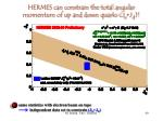 hermes can constrain the total angular momentum of up and down quarks j u j d