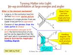 turning matter into light pp annihilation at large energies and angles