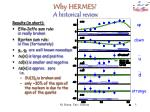 why hermes a historical review1