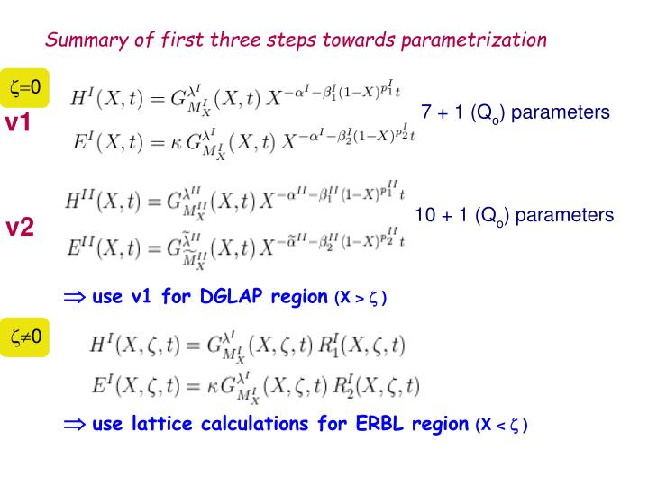 Summary of first three steps towards parametrization