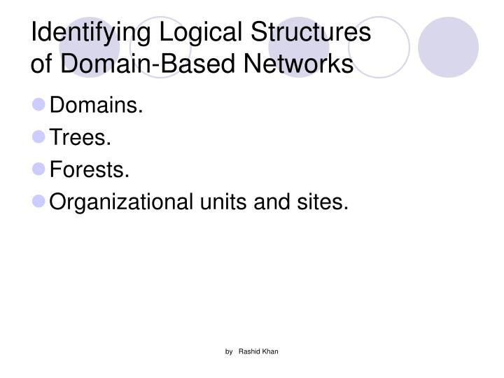 Identifying logical structures of domain based networks