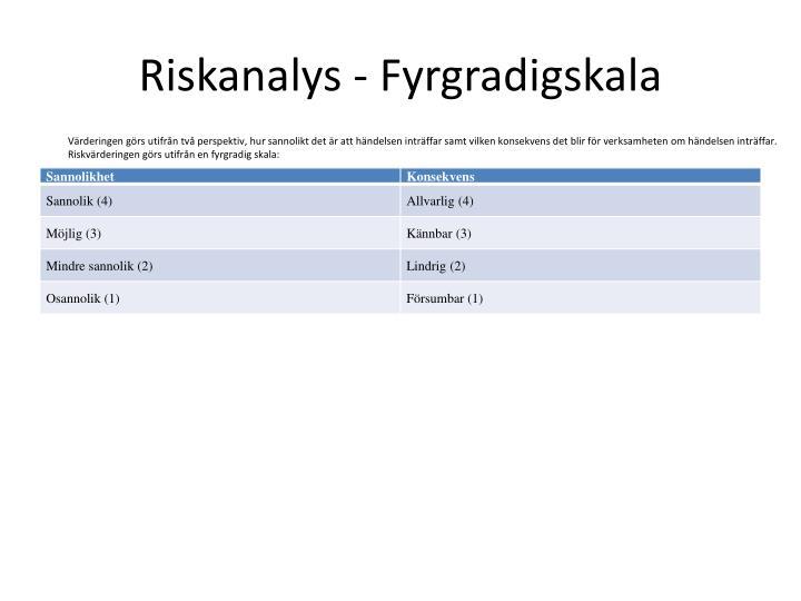 Riskanalys - Fyrgradigskala