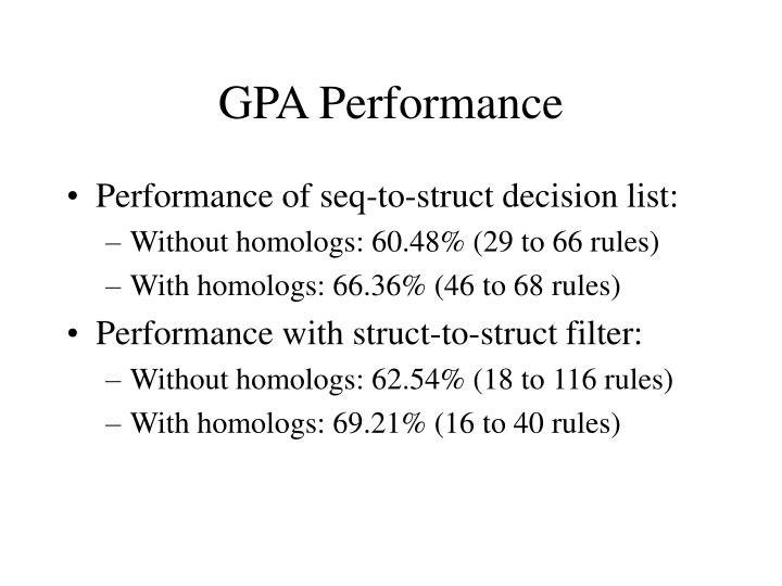 GPA Performance