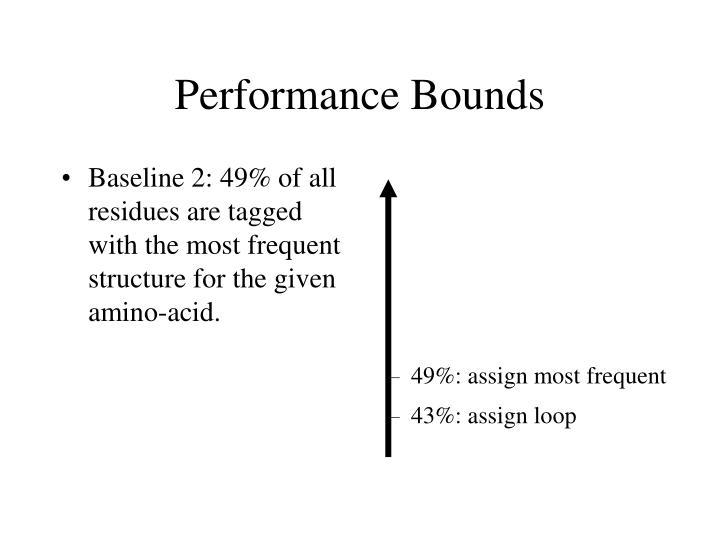 Baseline 2: 49% of all residues are tagged with the most frequent structure for the given amino-acid.