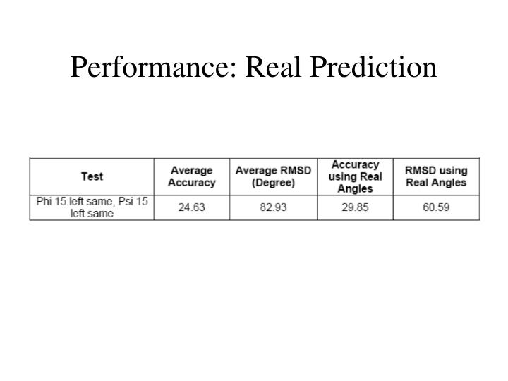 Performance: Real Prediction