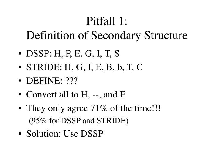 Pitfall 1: