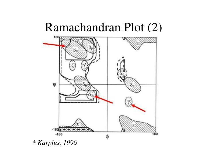 Ramachandran Plot (2)