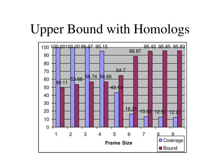 Upper Bound with Homologs