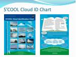 s cool cloud id chart