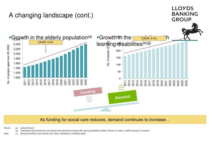 A changing landscape (cont.)