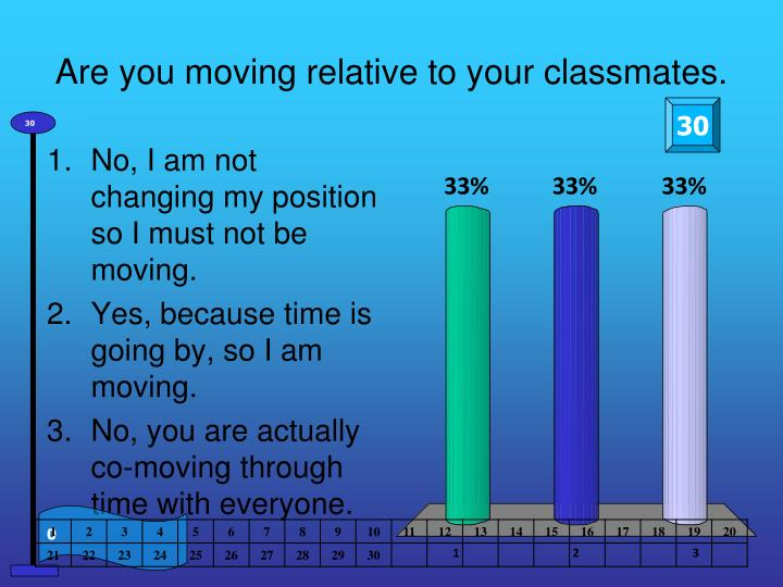 Are you moving relative to your classmates.