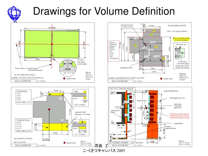 Drawings for Volume Definition